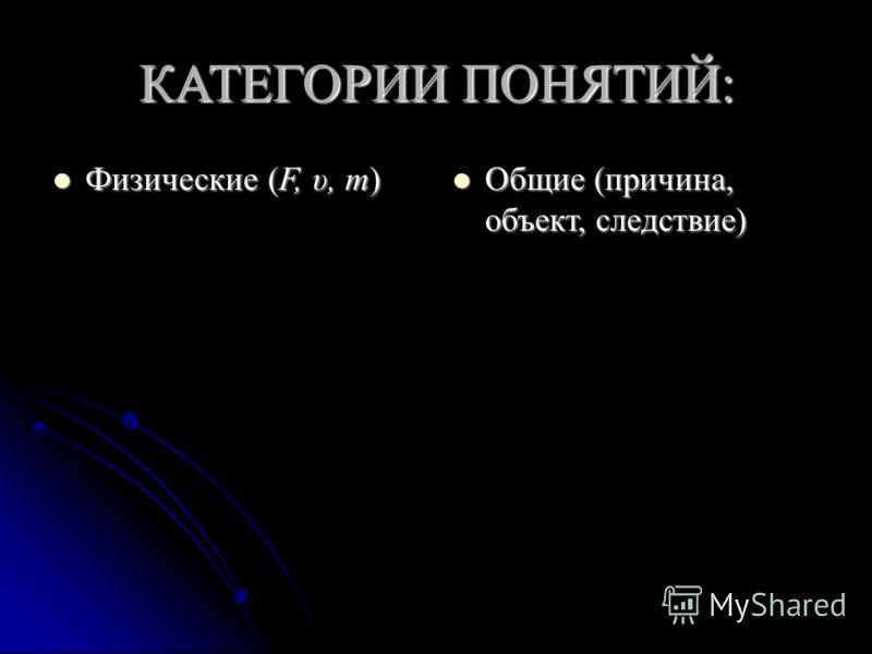 КАТЕГОРИИ ПОНЯТИЙ: Физические (F, υ, m) Физические (F, υ, m) Общие (причина, объект, следствие) Общие (причина, объект, следствие)