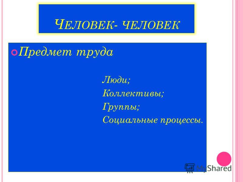 Ч ЕЛОВЕК - ЧЕЛОВЕК Предмет труда Люди; Коллективы; Группы; Социальные процессы.