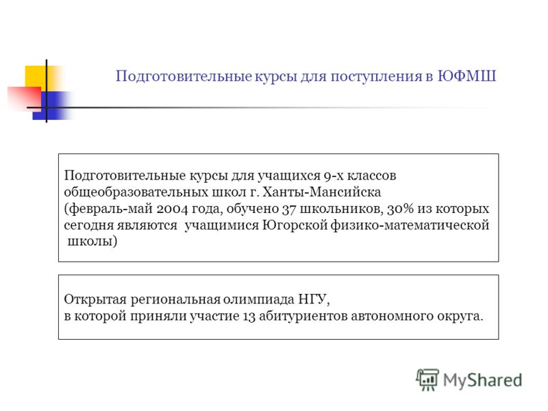 Подготовительные курсы для поступления в ЮФМШ Подготовительные курсы для учащихся 9-х классов общеобразовательных школ г. Ханты-Мансийска (февраль-май 2004 года, обучено 37 школьников, 30% из которых сегодня являются учащимися Югорской физико-математ