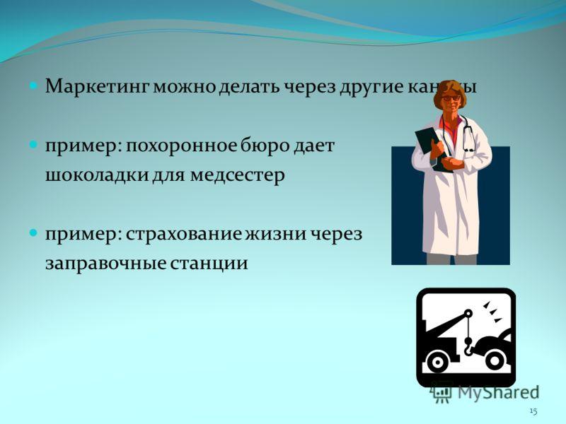 Маркетинг можно делать через другие каналы пример: похоронное бюро дает шоколадки для медсестер пример: страхование жизни через заправочные станции 15