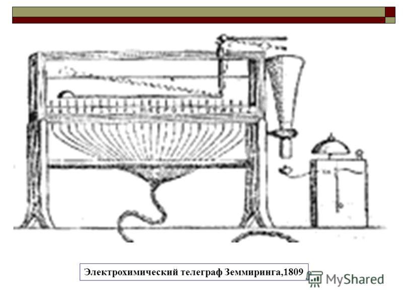 Электрохимический телеграф Земмиринга,1809