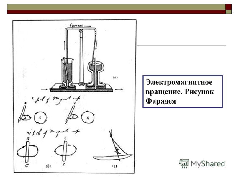 Электромагнитное вращение. Рисунок Фарадея
