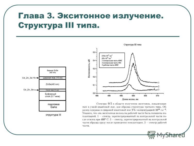 Глава 3. Экситонное излучение. Структура III типа.
