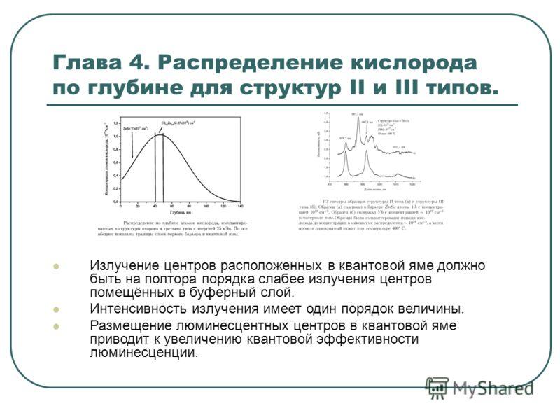 Глава 4. Распределение кислорода по глубине для структур II и III типов. Излучение центров расположенных в квантовой яме должно быть на полтора порядка слабее излучения центров помещённых в буферный слой. Интенсивность излучения имеет один порядок ве
