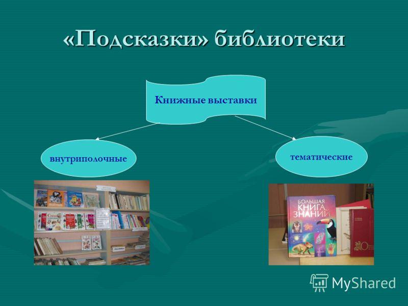 «Подсказки» библиотеки Книжные выставки внутриполочные тематические