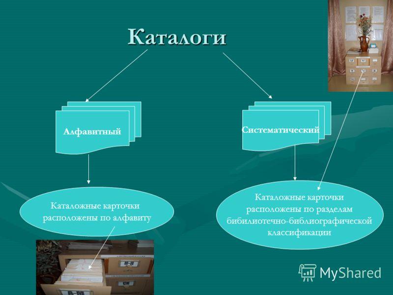 Каталоги Алфавитный Систематический Каталожные карточки расположены по алфавиту Каталожные карточки расположены по разделам бибилиотечно-библиографической классификации