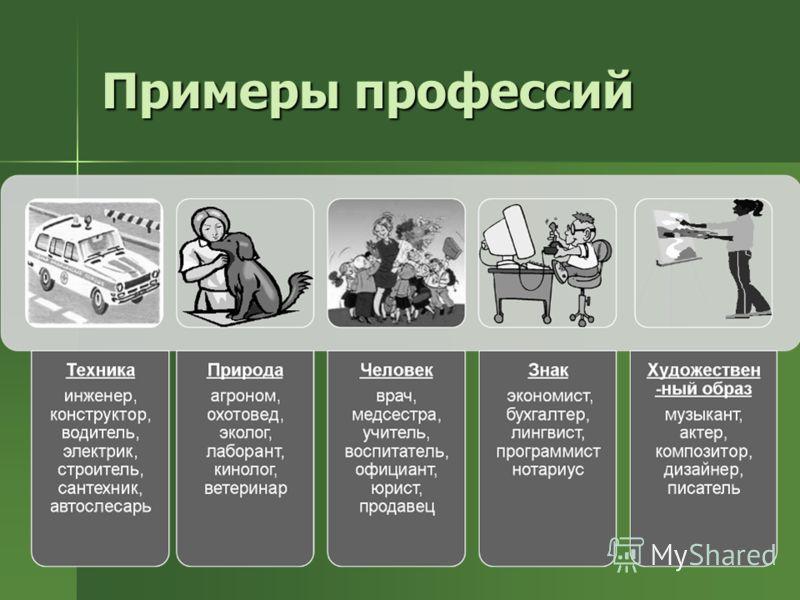 Примеры профессий