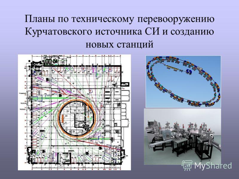 Планы по техническому перевооружению Курчатовского источника СИ и созданию новых станций