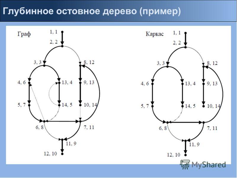 Глубинное остовное дерево (пример)