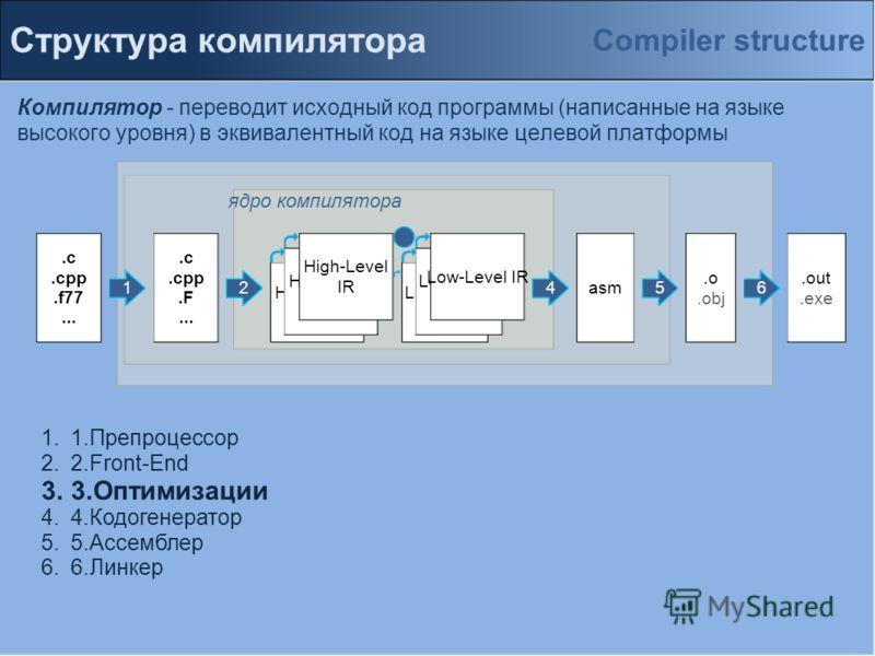 ядро компилятора Структура компилятора Компилятор - переводит исходный код программы (написанные на языке высокого уровня) в эквивалентный код на языке целевой платформы Compiler structure.c.cpp.f77....c.cpp.F... High-Level IR Low-Level IR Low-Level