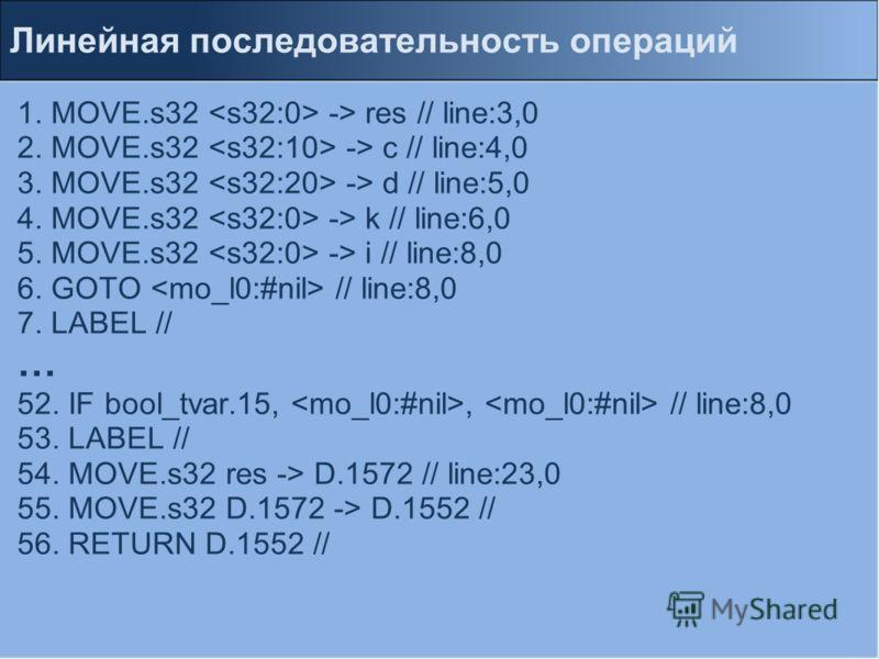 1. MOVE.s32 -> res // line:3,0 2. MOVE.s32 -> c // line:4,0 3. MOVE.s32 -> d // line:5,0 4. MOVE.s32 -> k // line:6,0 5. MOVE.s32 -> i // line:8,0 6. GOTO // line:8,0 7. LABEL // … 52. IF bool_tvar.15,, // line:8,0 53. LABEL // 54. MOVE.s32 res -> D.
