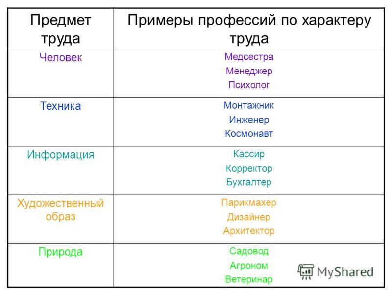 Презентация По Профессии Монтажник
