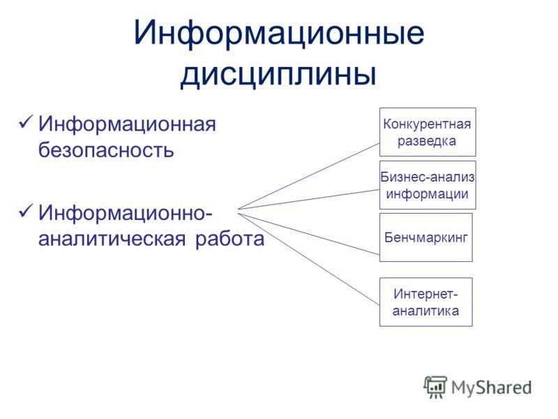 Информационные дисциплины Информационная безопасность Информационно- аналитическая работа Конкурентная разведка Бизнес-анализ информации Бенчмаркинг Интернет- аналитика