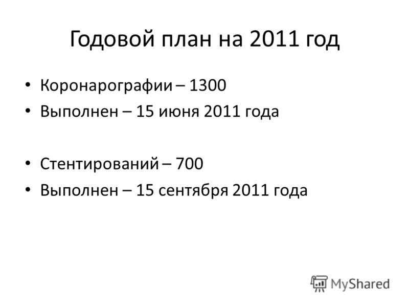 Годовой план на 2011 год Коронарографии – 1300 Выполнен – 15 июня 2011 года Стентирований – 700 Выполнен – 15 сентября 2011 года