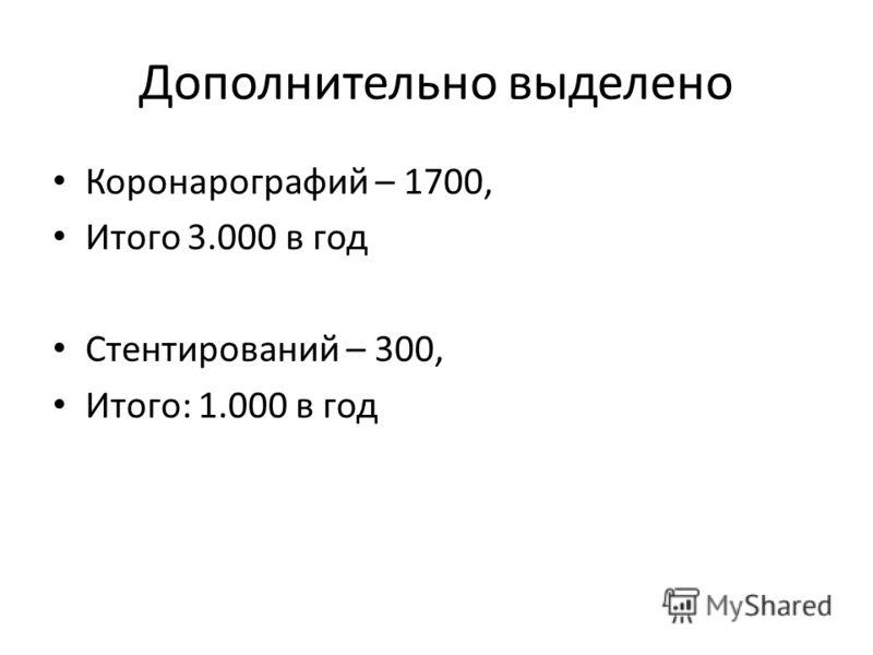 Дополнительно выделено Коронарографий – 1700, Итого 3.000 в год Стентирований – 300, Итого: 1.000 в год