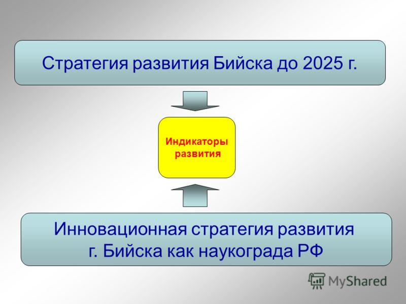 Индикаторы развития Стратегия развития Бийска до 2025 г. Инновационная стратегия развития г. Бийска как наукограда РФ