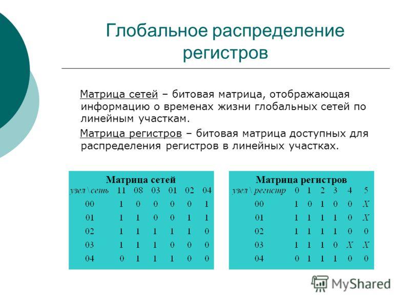 Глобальное распределение регистров Матрица сетей – битовая матрица, отображающая информацию о временах жизни глобальных сетей по линейным участкам. Матрица регистров – битовая матрица доступных для распределения регистров в линейных участках. Матрица
