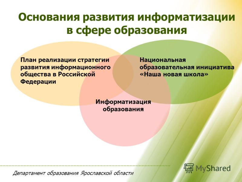 Основания развития информатизации в сфере образования Информатизация образования Национальная образовательная инициатива «Наша новая школа» План реализации стратегии развития информационного общества в Российской Федерации