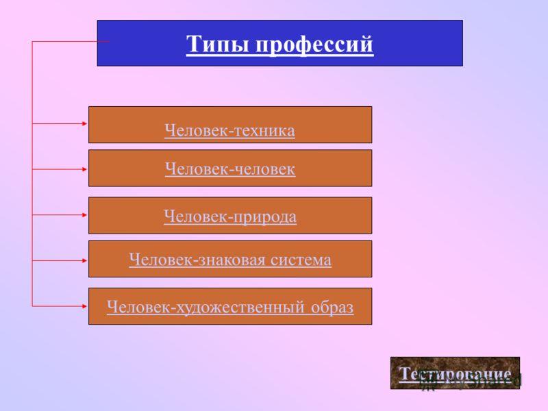 Профессии закона 9 « а » класс НСОПШ 1