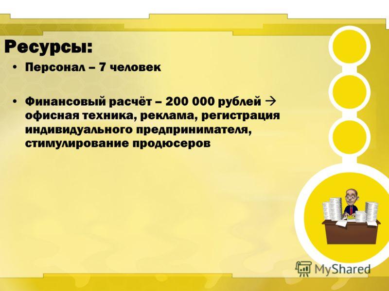 Ресурсы: Персонал – 7 человек Финансовый расчёт – 200 000 рублей офисная техника, реклама, регистрация индивидуального предпринимателя, стимулирование продюсеров