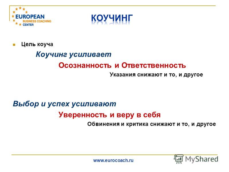 Цель коуча Коучинг усиливает Осознанность и Ответственность Указания снижают и то, и другое Выбор и успех усиливают Уверенность и веру в себя Обвинения и критика снижают и то, и другое www.eurocoach.ru
