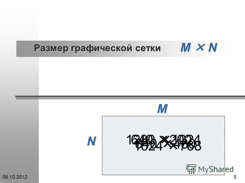 506.08.2012 N M M N Размер графической сетки 640 200 640 480 1024 768 1280 1024
