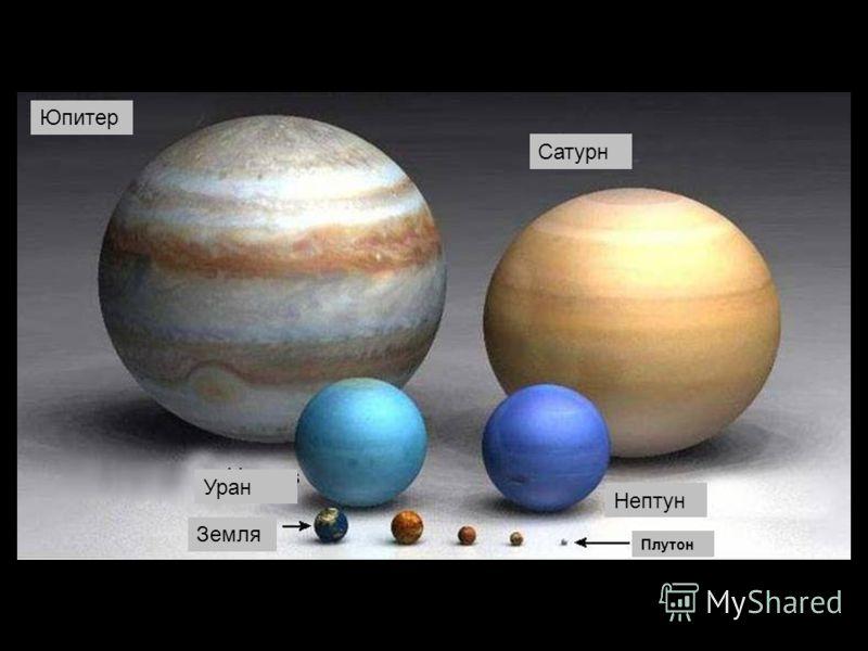 Земля Плутон Марс Меркури й Венера