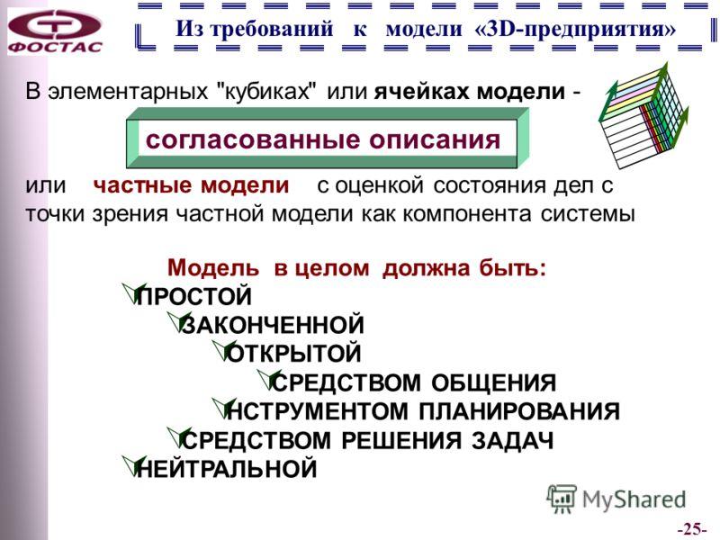 -25- В элементарных