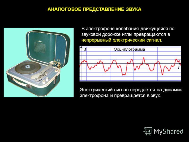 АНАЛОГОВОЕ ПРЕДСТАВЛЕНИЕ ЗВУКА В электрофоне колебания движущейся по звуковой дорожке иглы превращаются в непрерывный электрический сигнал. t I Осциллограмма Электрический сигнал передается на динамик электрофона и превращается в звук.