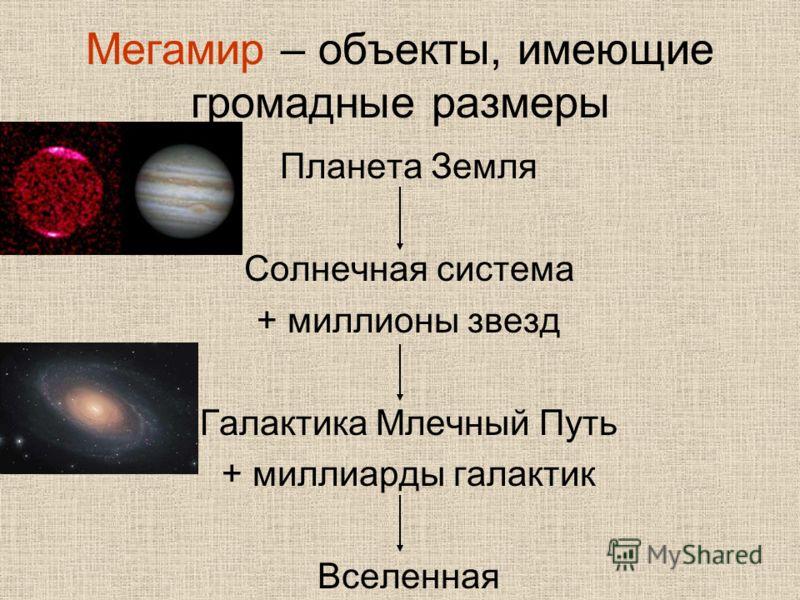 Мегамир – объекты, имеющие громадные размеры Планета Земля Солнечная система + миллионы звезд Галактика Млечный Путь + миллиарды галактик Вселенная