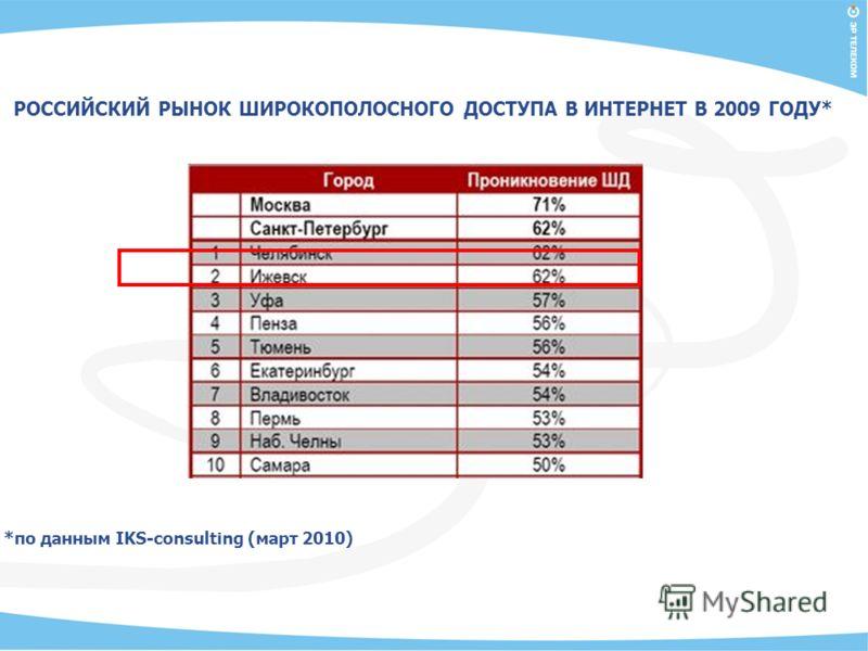 РОССИЙСКИЙ РЫНОК ШИРОКОПОЛОСНОГО ДОСТУПА В ИНТЕРНЕТ В 2009 ГОДУ*