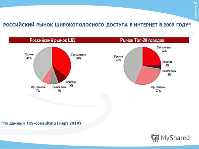 *по данным IKS-consulting (март 2010) РОССИЙСКИЙ РЫНОК ШИРОКОПОЛОСНОГО ДОСТУПА В ИНТЕРНЕТ В 2009 ГОДУ*