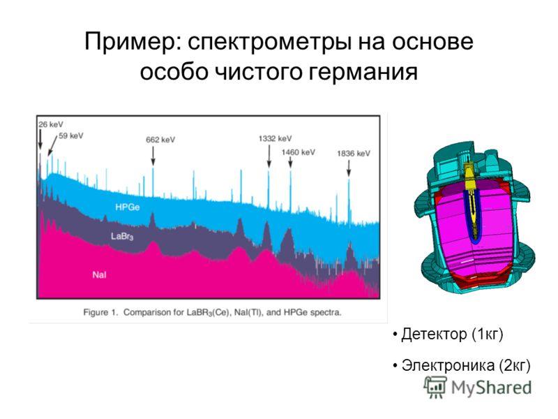 Пример: спектрометры на основе особо чистого германия Детектор (1кг) Электроника (2кг)