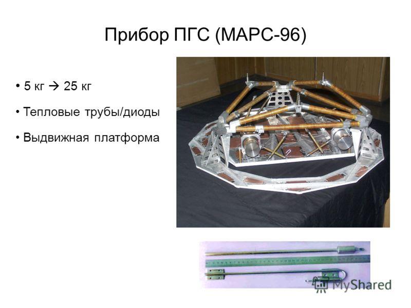 Прибор ПГС (МАРС-96) 5 кг 25 кг Тепловые трубы/диоды Выдвижная платформа