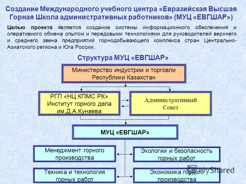 Создание Международного учебного центра «Евразийская Высшая Горная Школа административных работников» (МУЦ «ЕВГШАР») Целью проекта является создание системы информационного обеспечения и оперативного обмена опытом и передовыми технологиями для руково