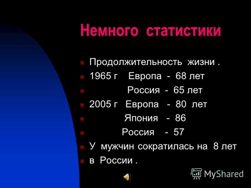 Немного статистики Продолжительность жизни. 1965 г Европа - 68 лет Россия - 65 лет 2005 г Европа - 80 лет Япония - 86 Россия - 57 У мужчин сократилась на 8 лет в России.