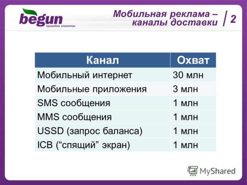 Мобильная реклама – каналы доставки 2 КаналОхват Мобильный интернет30 млн Мобильные приложения3 млн SMS сообщения1 млн MMS сообщения1 млн USSD (запрос баланса)1 млн ICB (спящий экран)1 млн