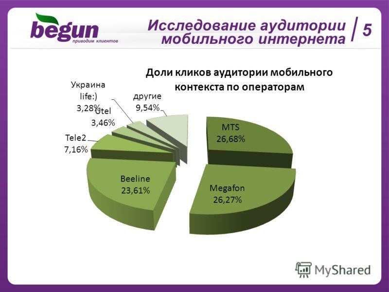 Исследование аудитории мобильного интернета 5