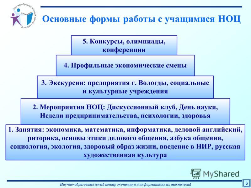 Основные формы работы с учащимися НОЦ Научно-образовательный центр экономики и информационных технологий 6