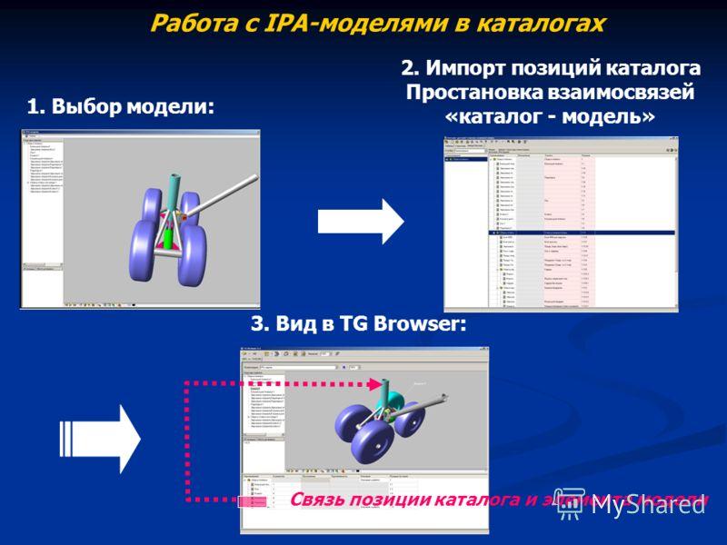 Работа с IPA-моделями в каталогах 1. Выбор модели: 2. Импорт позиций каталога Простановка взаимосвязей «каталог - модель» 3. Вид в TG Browser: Связь позиции каталога и элемента модели
