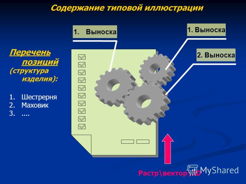 Содержание типовой иллюстрации Растр\вектор\3D 1.Выноска 2. Выноска Перечень позиций (структура изделия): 1.Шестрерня 2.Маховик 3.....
