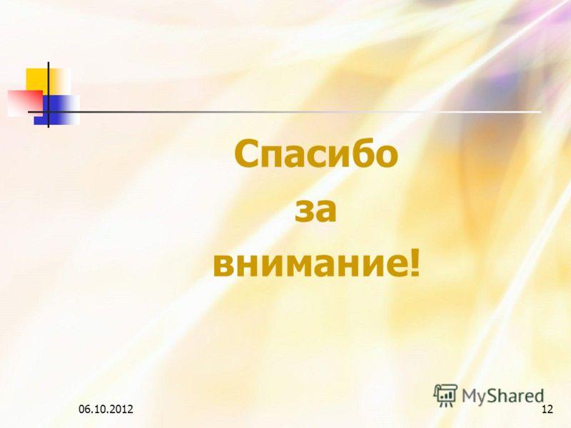 28.07.201212 Спасибо за внимание!