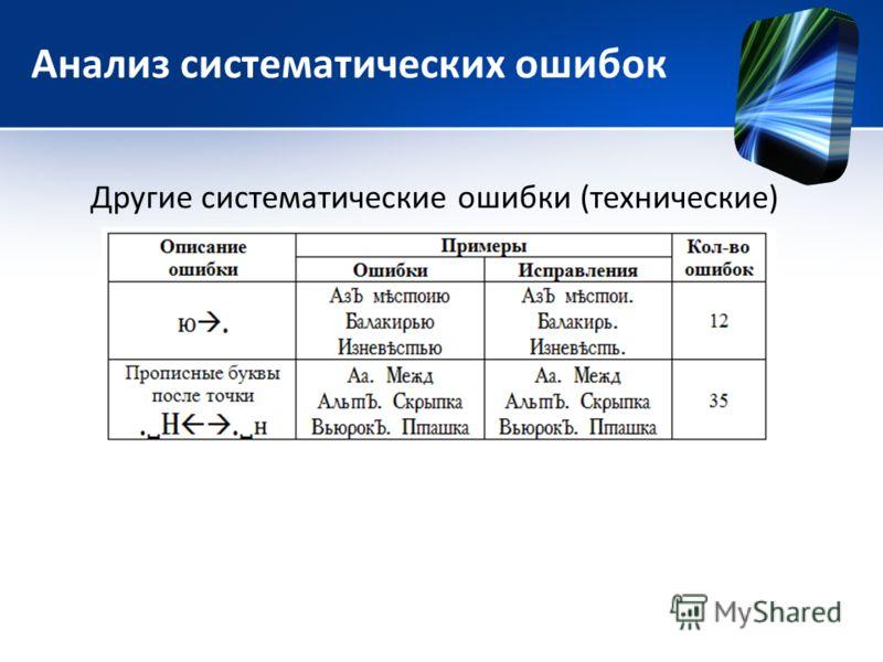 Анализ систематических ошибок Другие систематические ошибки (технические)