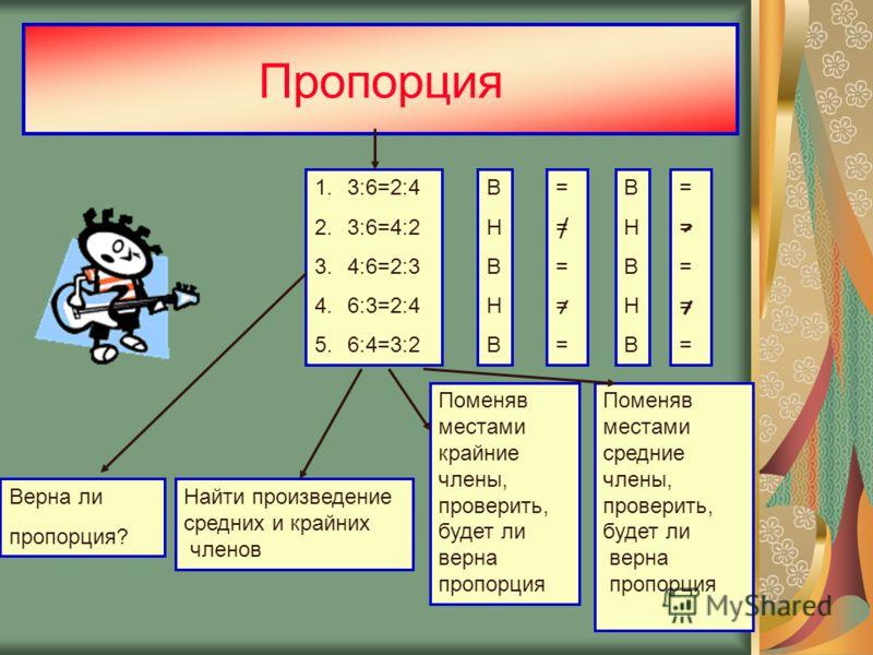 Пропорция 1.3:6=2:4 2.3:6=4:2 3.4:6=2:3 4.6:3=2:4 5.6:4=3:2 ВНВНВВНВНВ ========== ВНВНВВНВНВ ========== Верна ли пропорция? Найти произведение средних и крайних членов Поменяв местами крайние члены, проверить, будет ли верна пропорция Поменяв местами