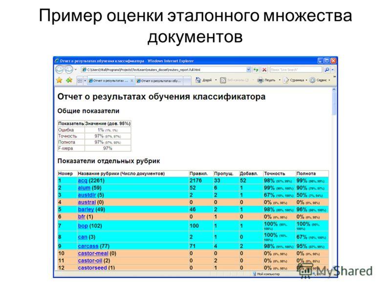 Пример оценки эталонного множества документов