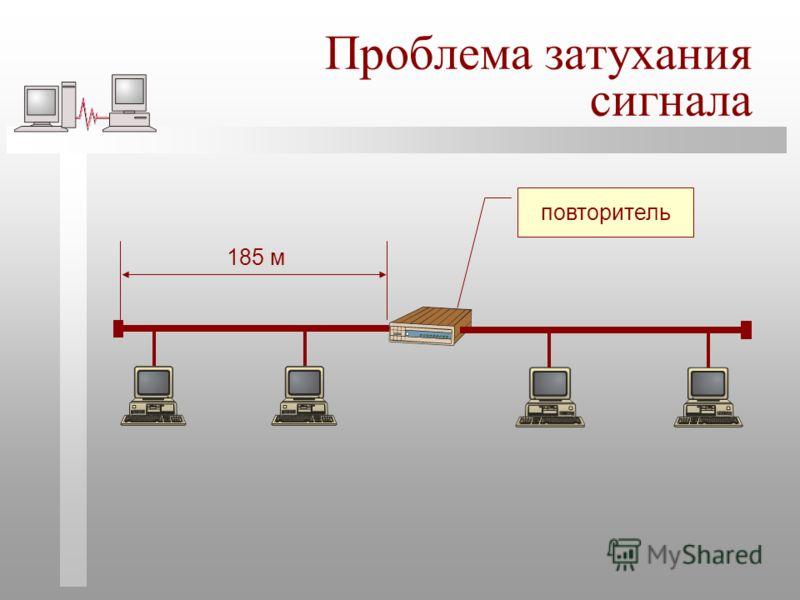 … Проблема затухания сигнала повторитель 185 м