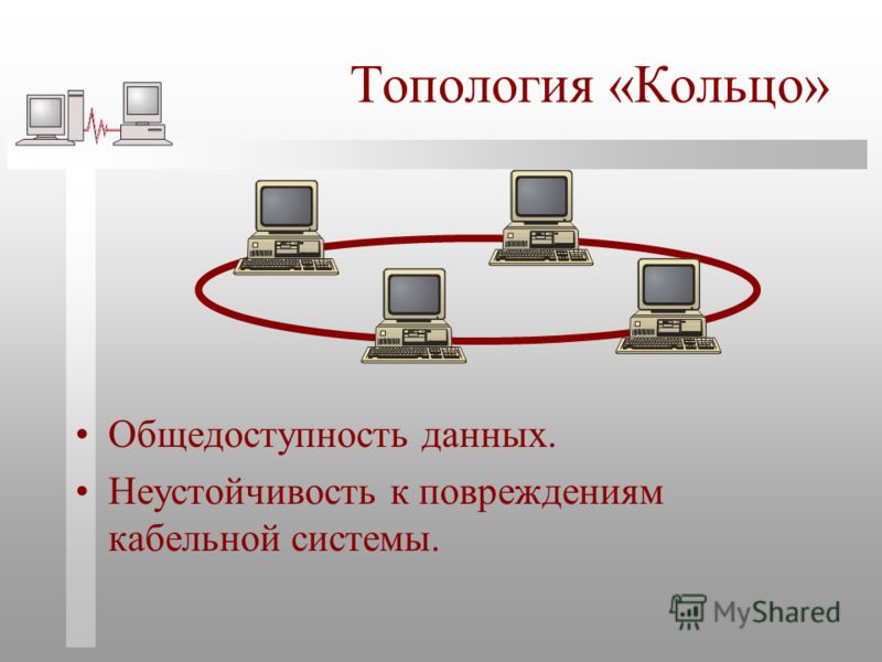 Топология «Кольцо» Общедоступность данных. Неустойчивость к повреждениям кабельной системы.
