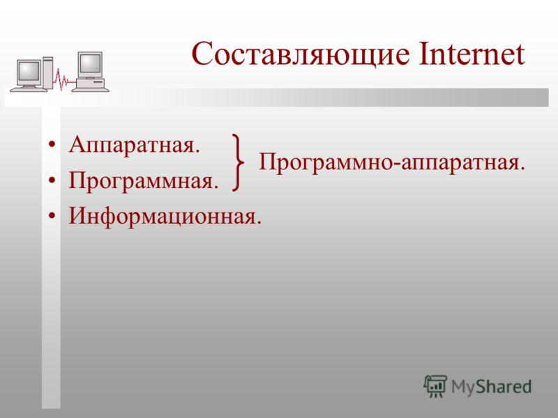 Составляющие Internet Аппаратная. Программная. Информационная. Программно-аппаратная.