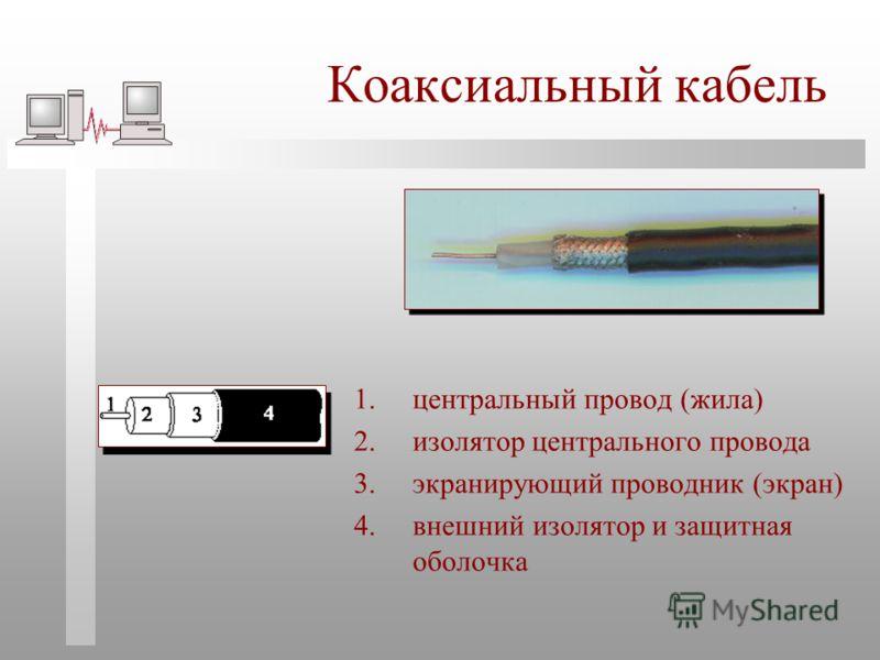1.центральный провод (жила) 2.изолятор центрального провода 3.экранирующий проводник (экран) 4.внешний изолятор и защитная оболочка