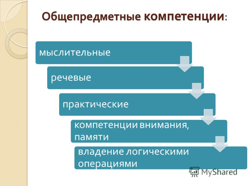 Общепредметные компетенции : мыслительныеречевыепрактические компетенции внимания, памяти владение логическими операциями